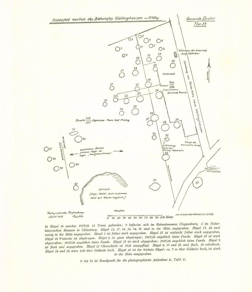 Zeichnung Hügelgräber